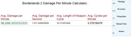 Borderlands 2 Damage Per Minute Calculator
